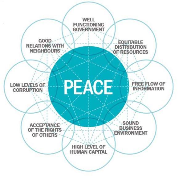peace_pillars
